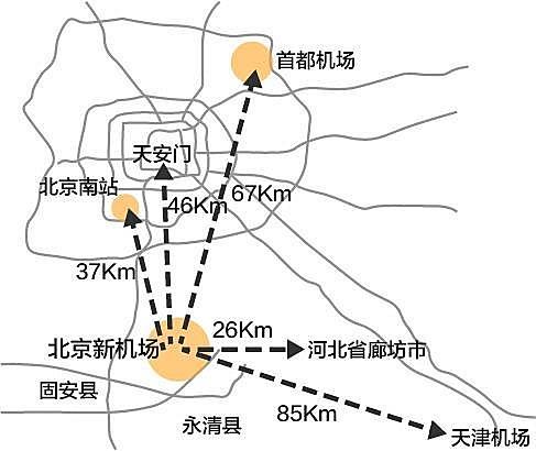 三大航优先分食北京新机场基地公司
