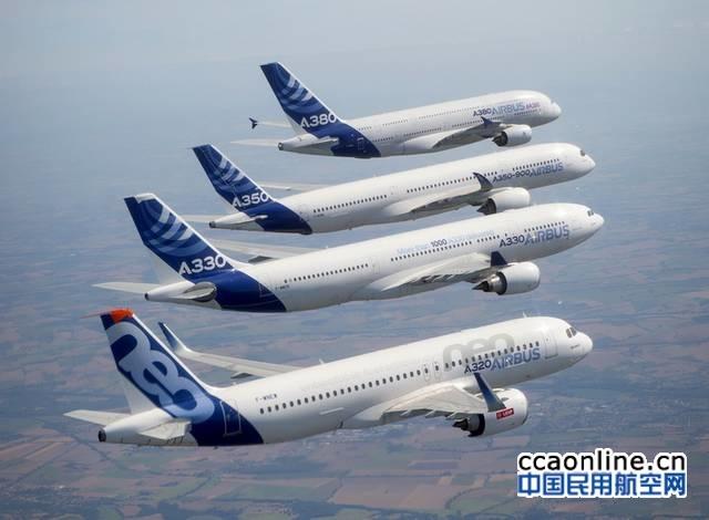 空客3月份飞机交付量增至72架,同比增长三倍