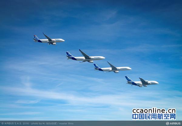 2016年空客民用飞机交付数量创造公司历史新高