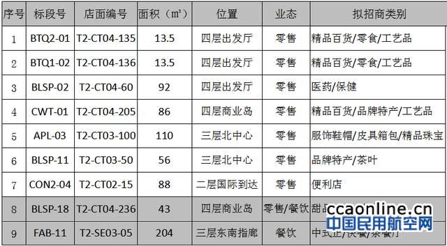 郑州新郑机场T2航站楼部分商业项目招商公告