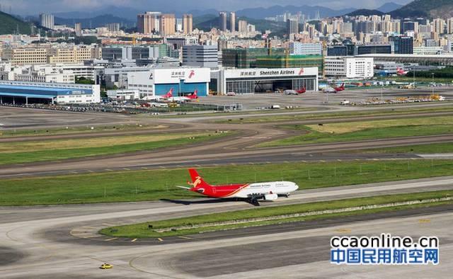 深圳机场拟出售一控股子公司资产,预计处置收入不低于1679万